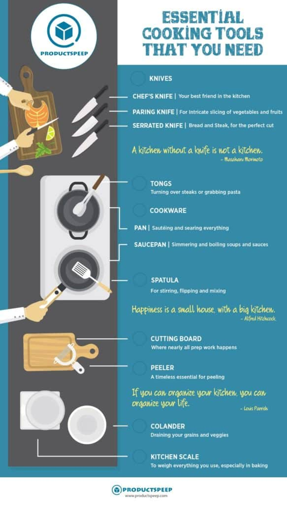 Essential cooking tools that you need - infographic